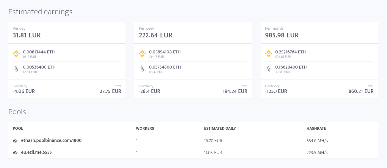 minerstat - Electricity costs - Dashboard