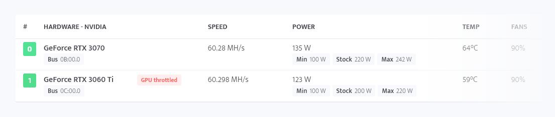 minerstat - Nvidia GPU Throttle