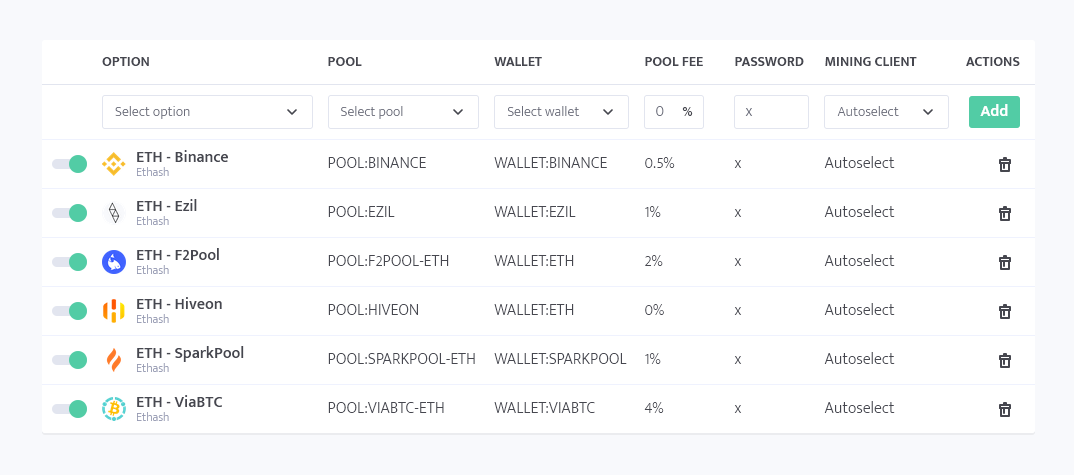 minerstat - PPS profit switching - Pools