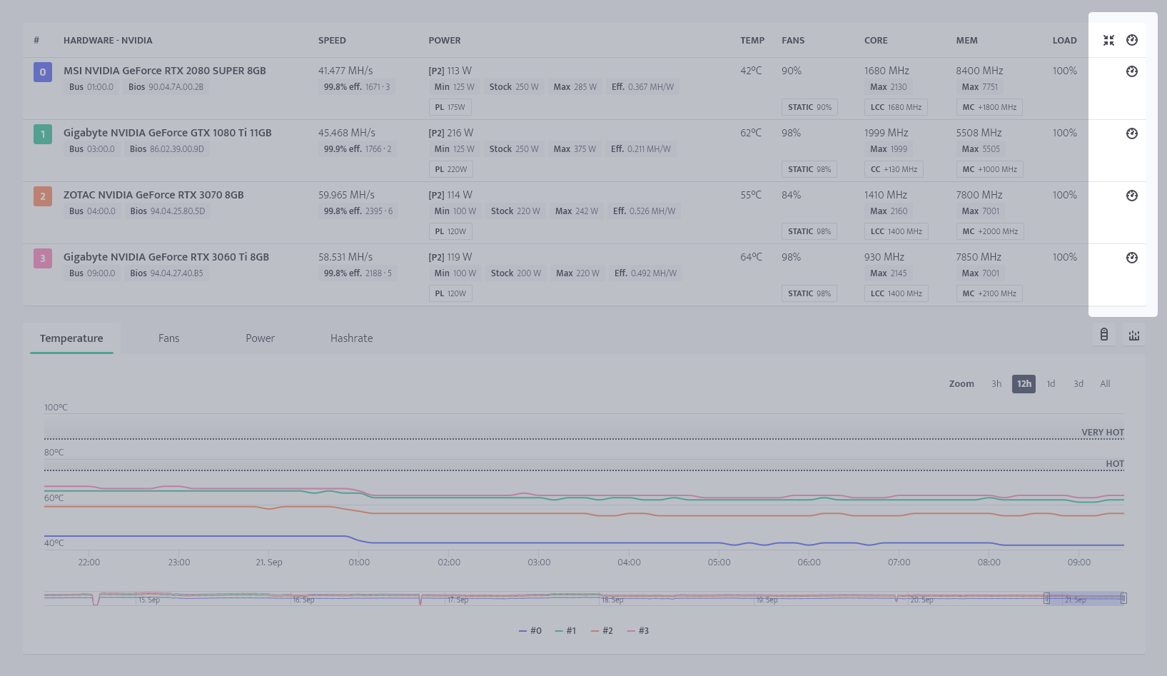 minerstat - Worker's profile - Hardware actions