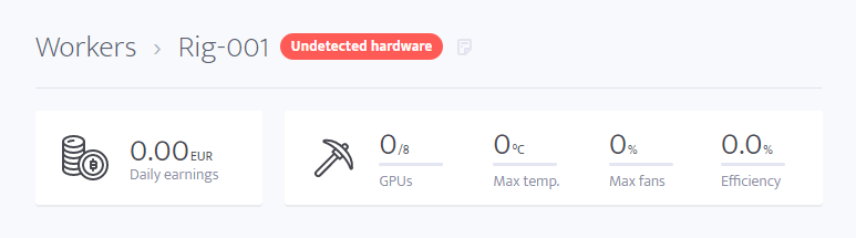 Undetected hardware